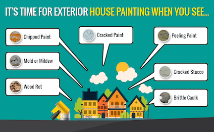 how to prepare house for exterior painting