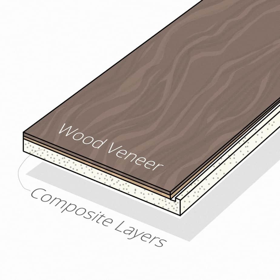 Engineered Wood Floors Illustration