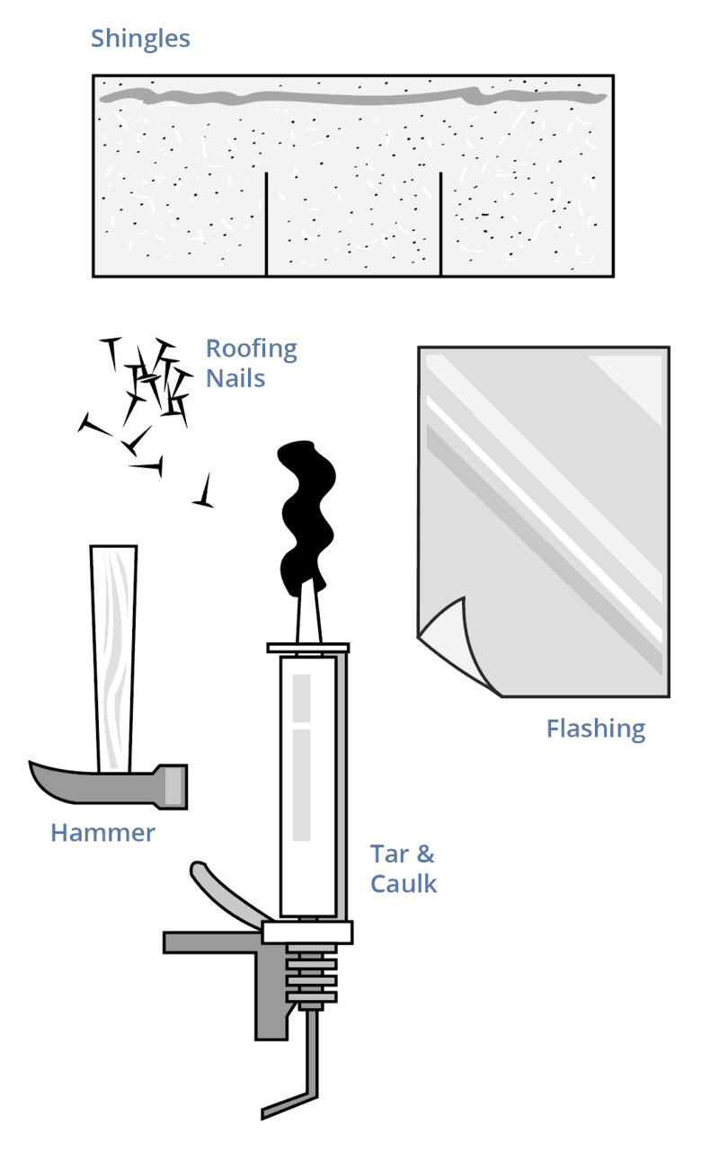 DIY Roofing Materials